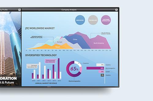 Le logiciel de Samsung pour la collaboration